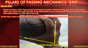 Mechanics of Throwing a Football 2
