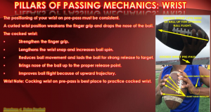Mechanics of Throwing a Football 4
